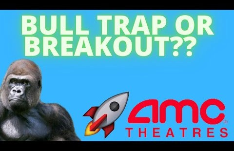 AMC STOCK: BABY GAMMA SQUEEZE – BULL TRAP OR BREAKOUT??  – (Amc Stock Diagnosis)