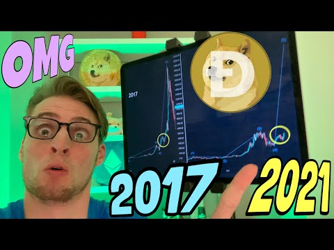 Internet READY Dogecoin Military!!! 2017 About To Repeat!!! ⚠️ CHILLS ⚠️