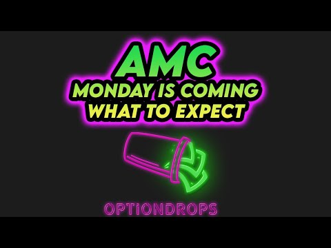 AMC Stock | After hours Attack?!? Monday Expectations