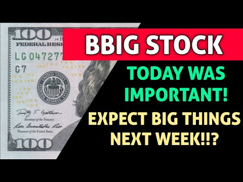 BBIG STOCK IMPORTANT ANALYSIS! – TODAY WAS HUGE! – BIG THINGS ARE COMING FOR THIS STOCK ON MONDAY!?