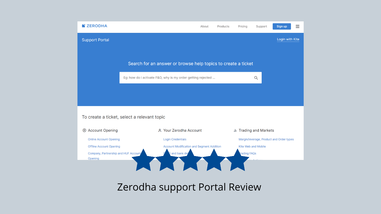 Zerodha support Portal Review