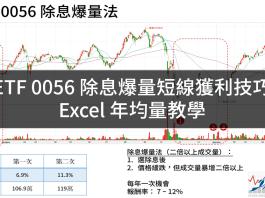 0056 台灣高股息 除息爆量