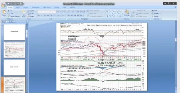 FusionTradingChartShot - Stock Trading Teacher