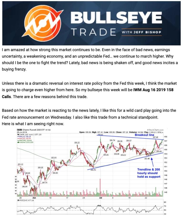 Bullseye Trade Alert - Stock Trading Teacher