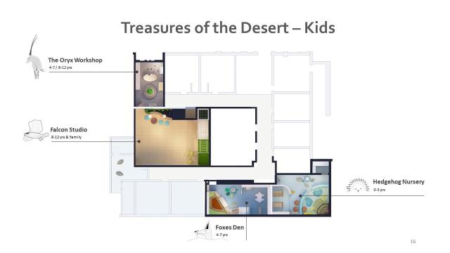 Kids Club Interior Lay out plan