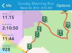 ostomy running run exercise training half marathon race stephanie hughes stolen colon crohn's disease ulcerative colitis inflammatory bowel disease ibd blog