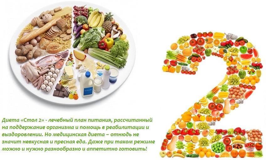 Диет питание стол
