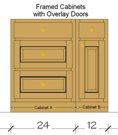 Full Overlay Kitchen Cabinets Wikipedia