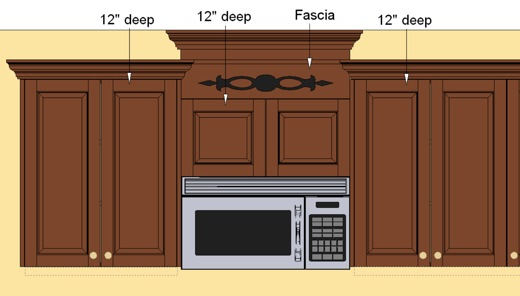 Staggered Cabinets Crown Molding Www Stkittsvilla Com