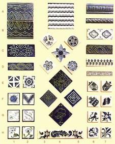 12 Stonelight Tile San Jose CA