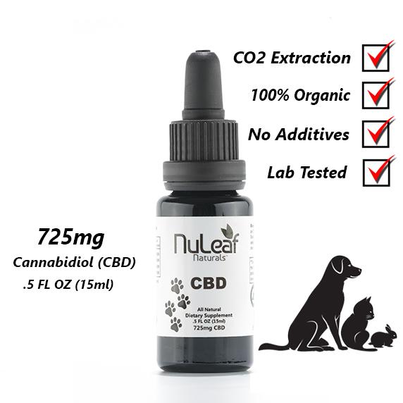 Nuleaf Naturals Full Spectrum CBD Oil For Pets