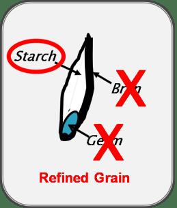 Refined kernel