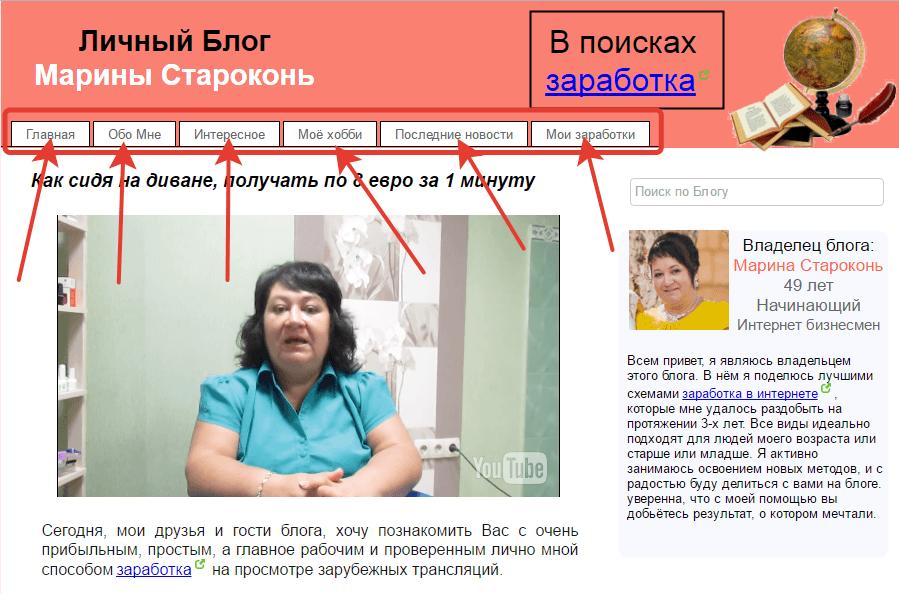 Личный блог Марины Староконь