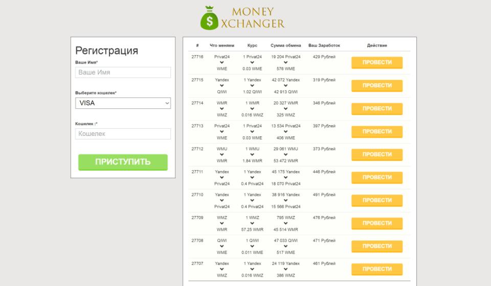 Сервис мгновенных обменов валют Money Xchanger