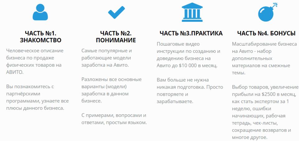 Авито Штурм, Сергей Родной, школа бизнеса