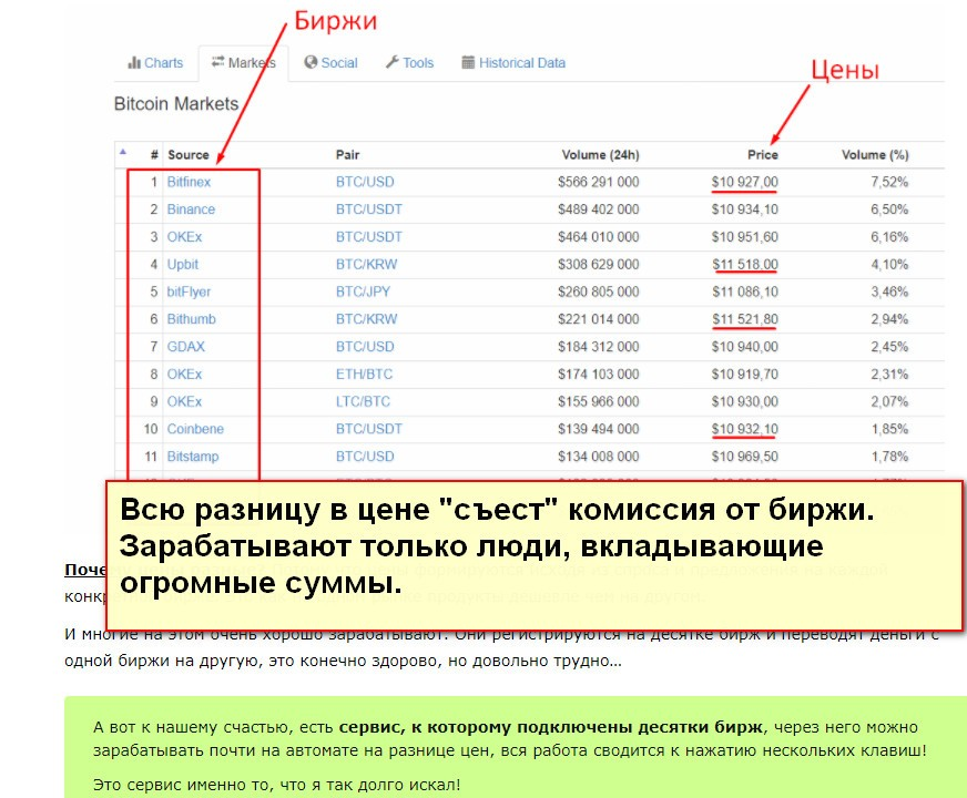 Cmartcoin, Евгений Карпачёв