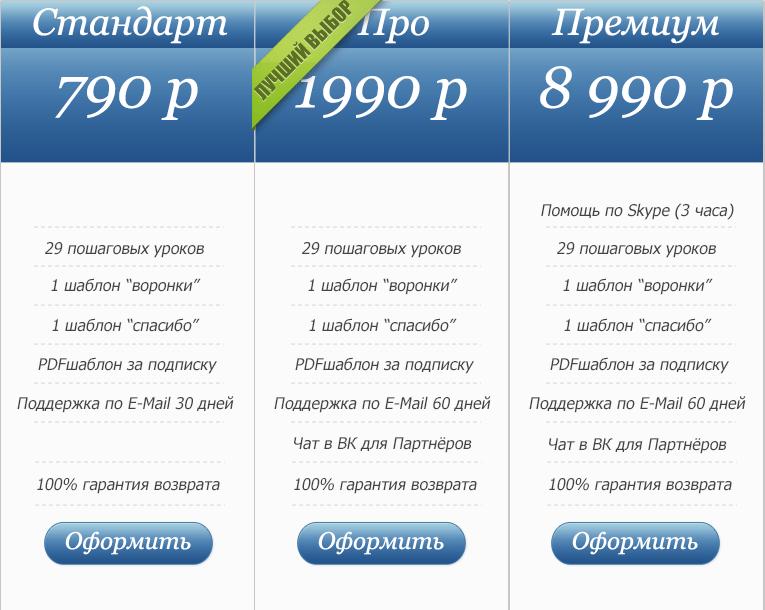 Нулевой Километр, Ирина Клепикова