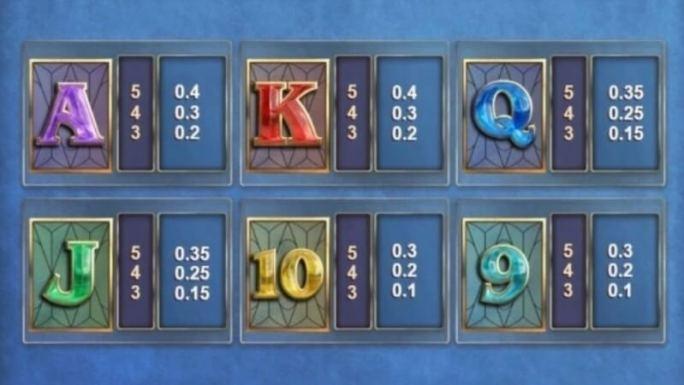 kingmaker slot rules
