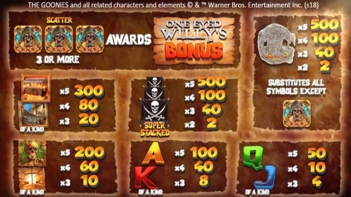 the goonies slot rules