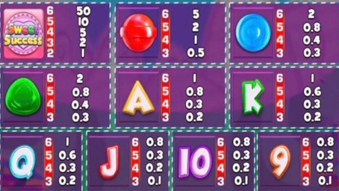 sweet success megaways slot rules