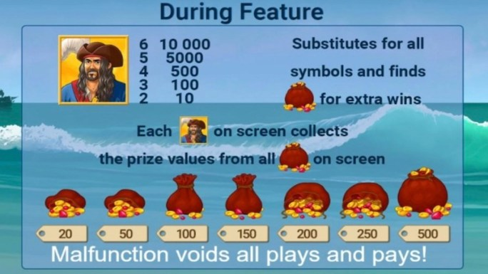 pirates frenzy slot rules