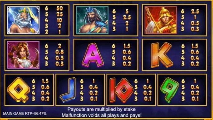 legacy of the gods megaways slot rules