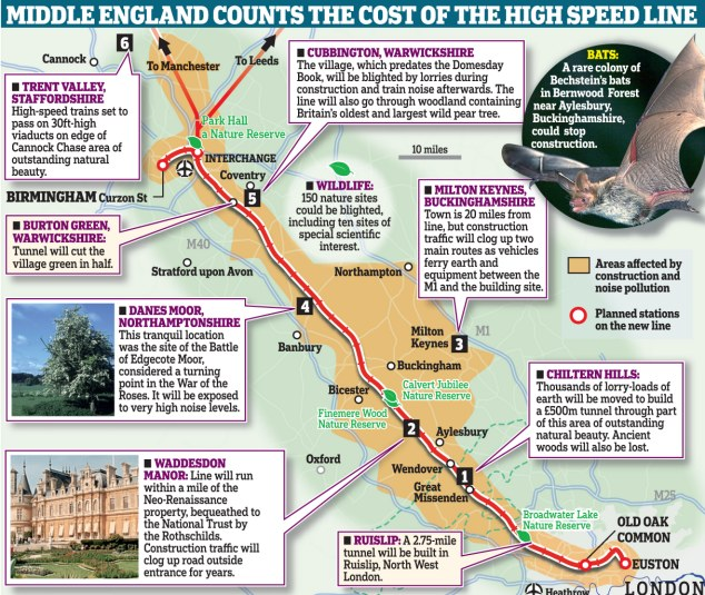 Daily Mail highlight some of the impacts of HS2