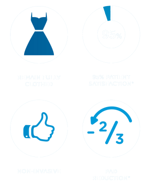 95% patient satisfaction