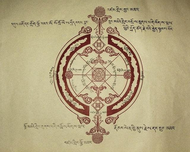 Tibetan symbol of Agharta or inner earth (1)