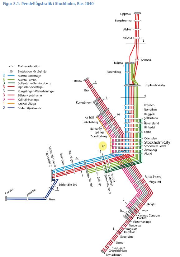 Västlänken vs Citybanan år 2040