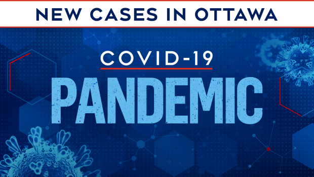 75 new cases of COVID-19 in Ottawa on Friday, COVID-related hospitalizations increase