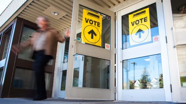 What COVID-19 precautions are being taken on voting day?