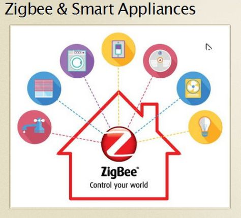 ZigBee-001