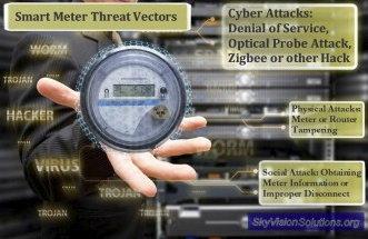Smart Meter Thread Vectors