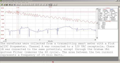 smart meter 25 kHz