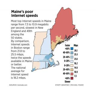 Maine was made for municipal broadband.