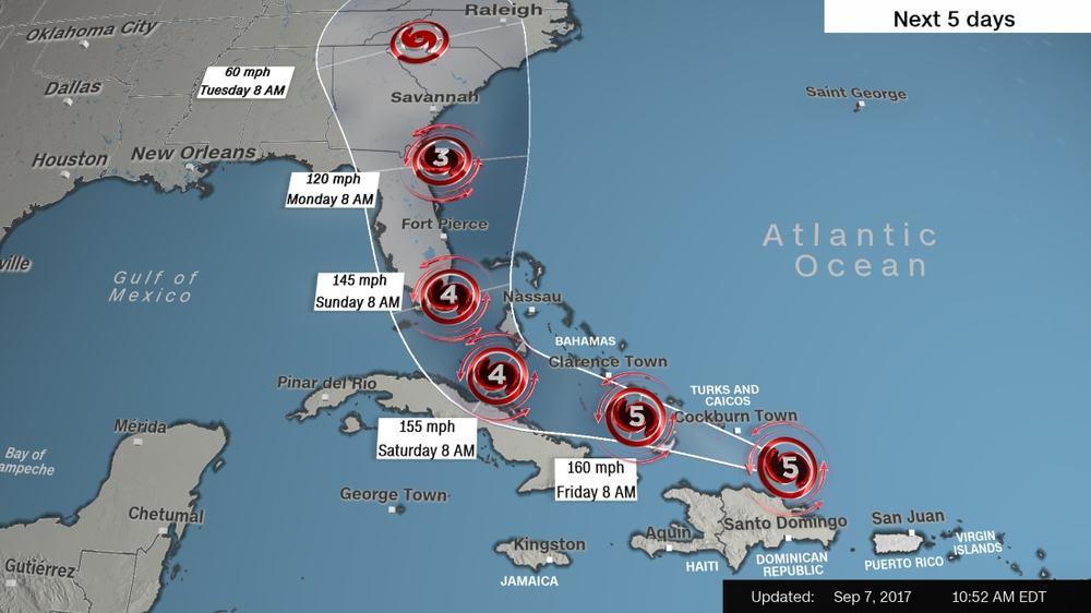 Telecom Companies Prepare for Hurricane Irma ·