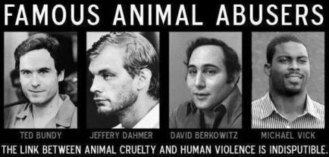 Trophy hunters - Psychos serial killers animal abusers famous