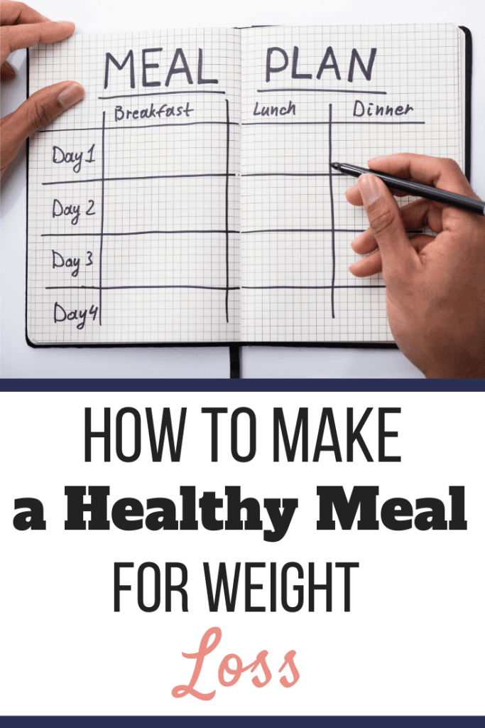 A journal opened to a weekly meal planner. How to Make a Healthy Meal Plan for Weight Loss | A Unique Plan For You | Graphic | BMI, banana