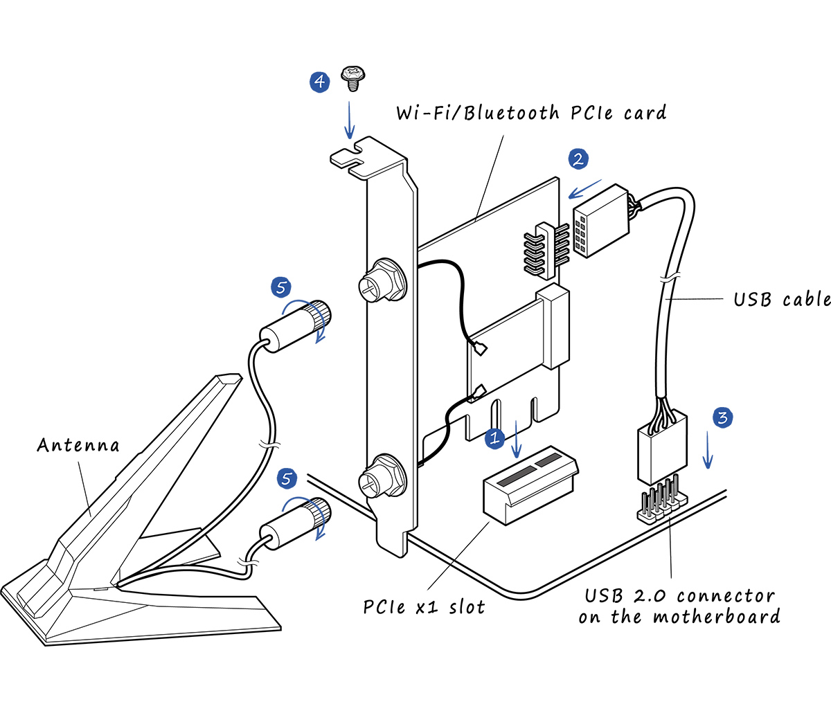 Wireless Ax916c