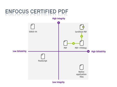 Enfocus_Certified_PDF