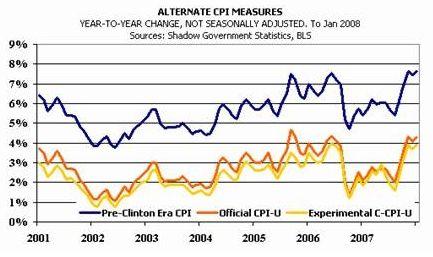 alternate_cpi_measures