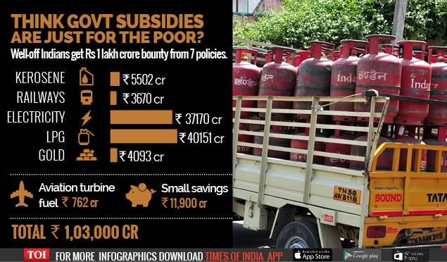 Government subsidies