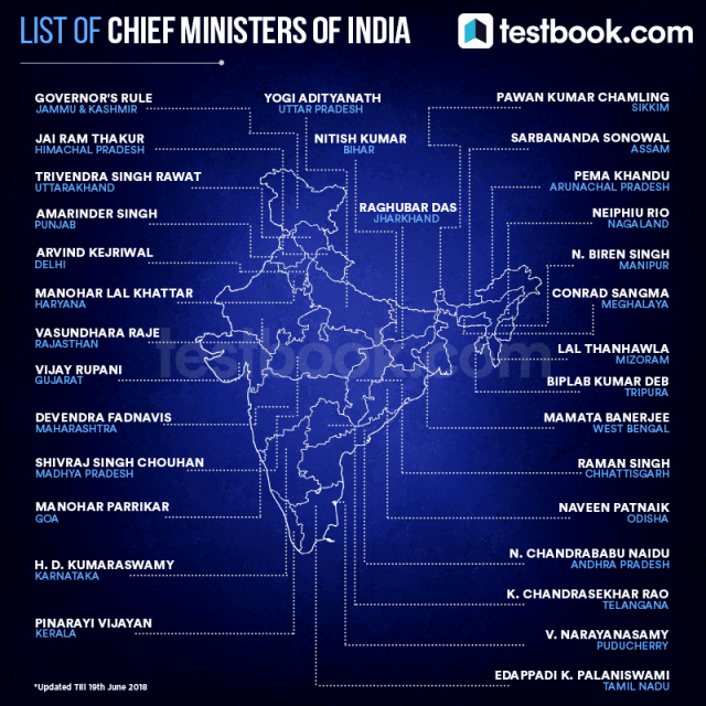 Indian states and capitals and chief ministers 2015 pdf free