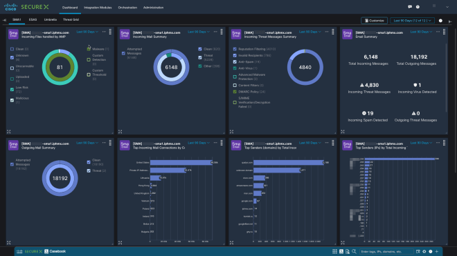Cisco SecureX Dashboard with SMA module integrated