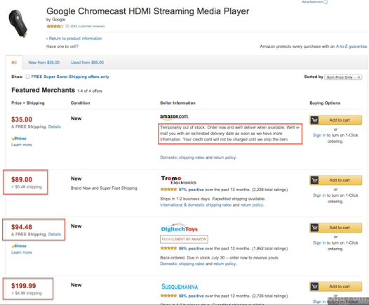 Chromecast listed with Crazy prices on Amazon
