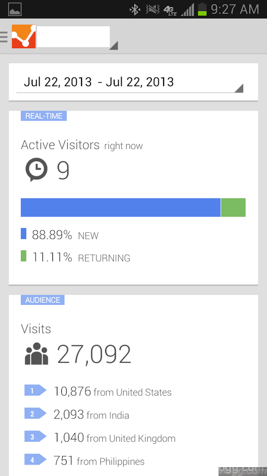 Google Analytics Android App Gets a Makeover and New Features!