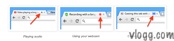 New Chrome Beta Browser with Speaker, Webcam & Cast Icon in Tab [Images: Google]