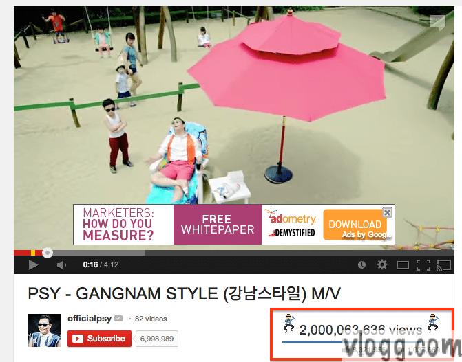 PSY's Gangnam Style Video grosses over 2 billion views on YouTube