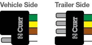 Custom Wiring   Brake Controls   Towing Electrical